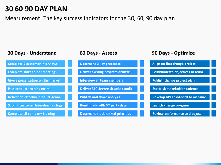 90 Day Plan Template Unique 30 60 90 Day Plan Powerpoint Template
