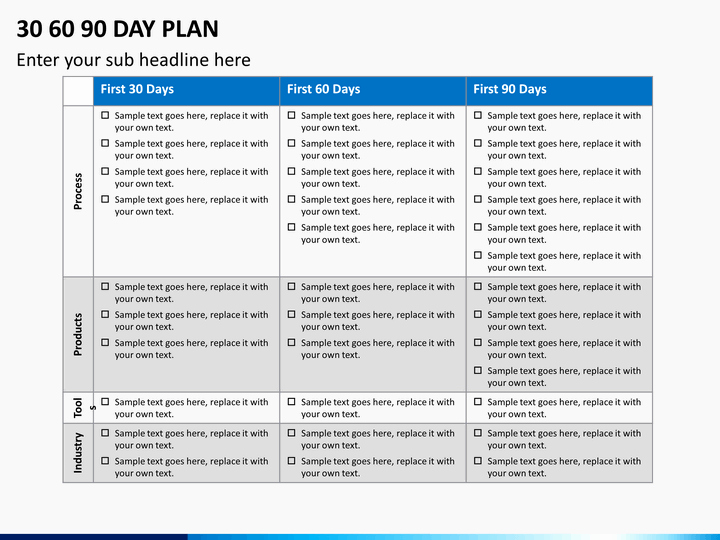 90 Day Plan Template Unique 30 60 90 Day Sales Plan Template