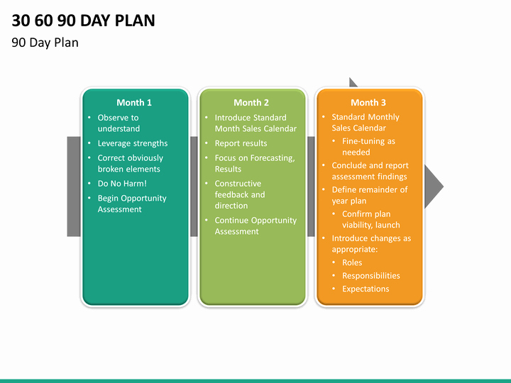 90 Day Review Template Elegant 30 60 90 Day Plan Powerpoint Template