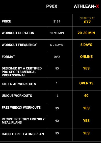 90 Day Workout Plan Best Of the Best Day by Day Workout Program for Men