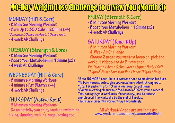 90 Day Workout Plan Luxury 90 Day Weight Loss Plan
