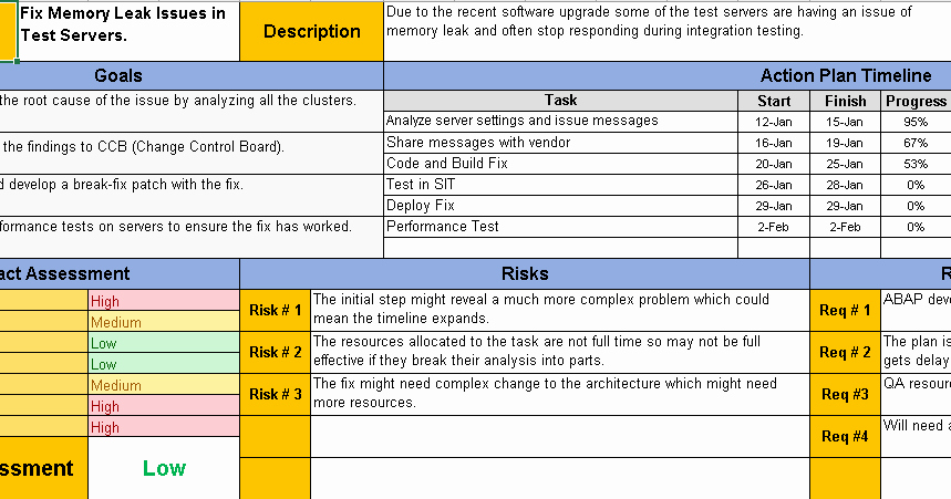 Action Plan Templates Excel Inspirational Action Plan Template Excel Download Free Project