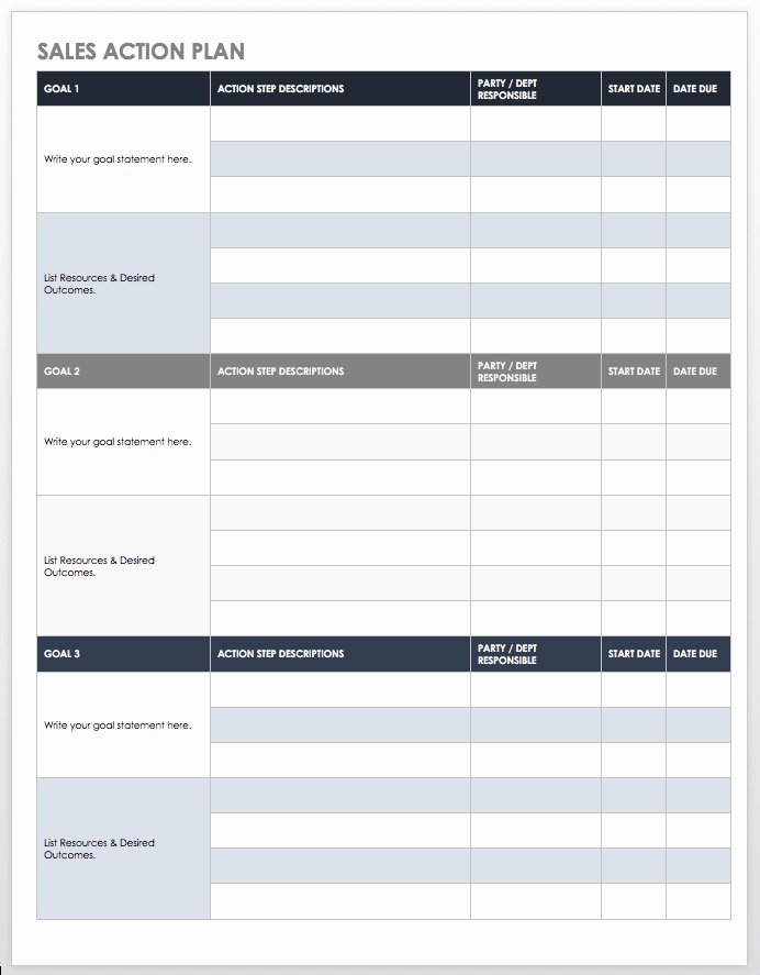 Action Plan Templates Excel Lovely Free Sales Pipeline Templates
