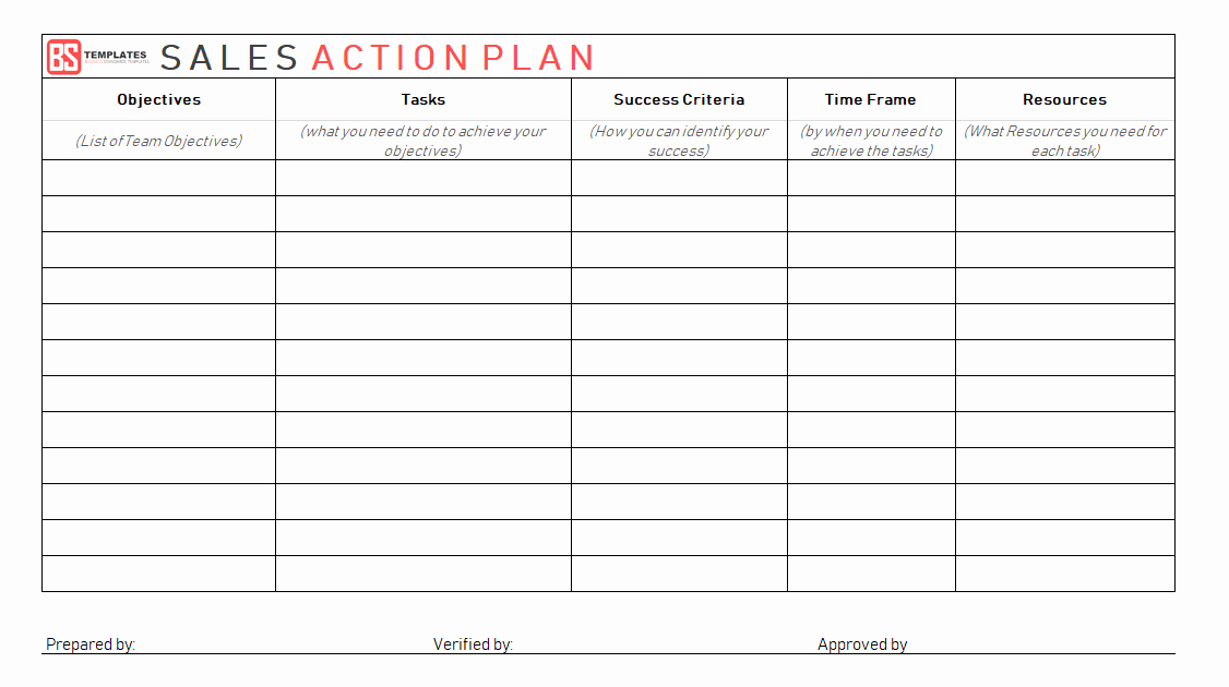 Action Plan Templates Excel New Action Plan Templates – Free Templates [word