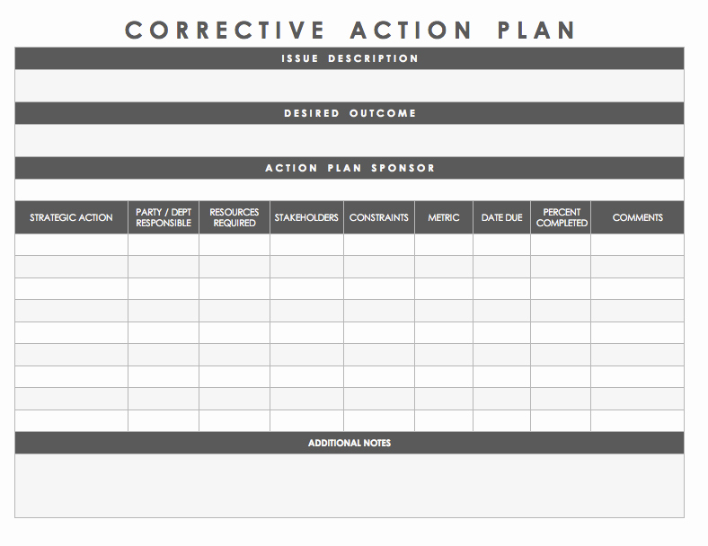Action Plan Templates Excel New Free Action Plan Templates Smartsheet