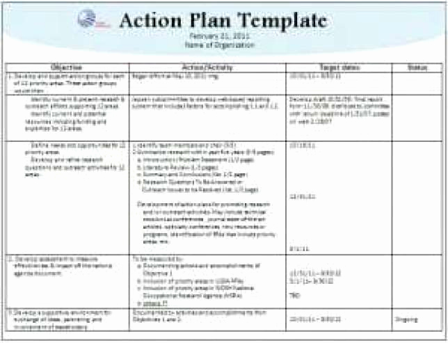 Action Plan Templates Excel Unique top 6 Free Action Plan Templates Word Templates Excel