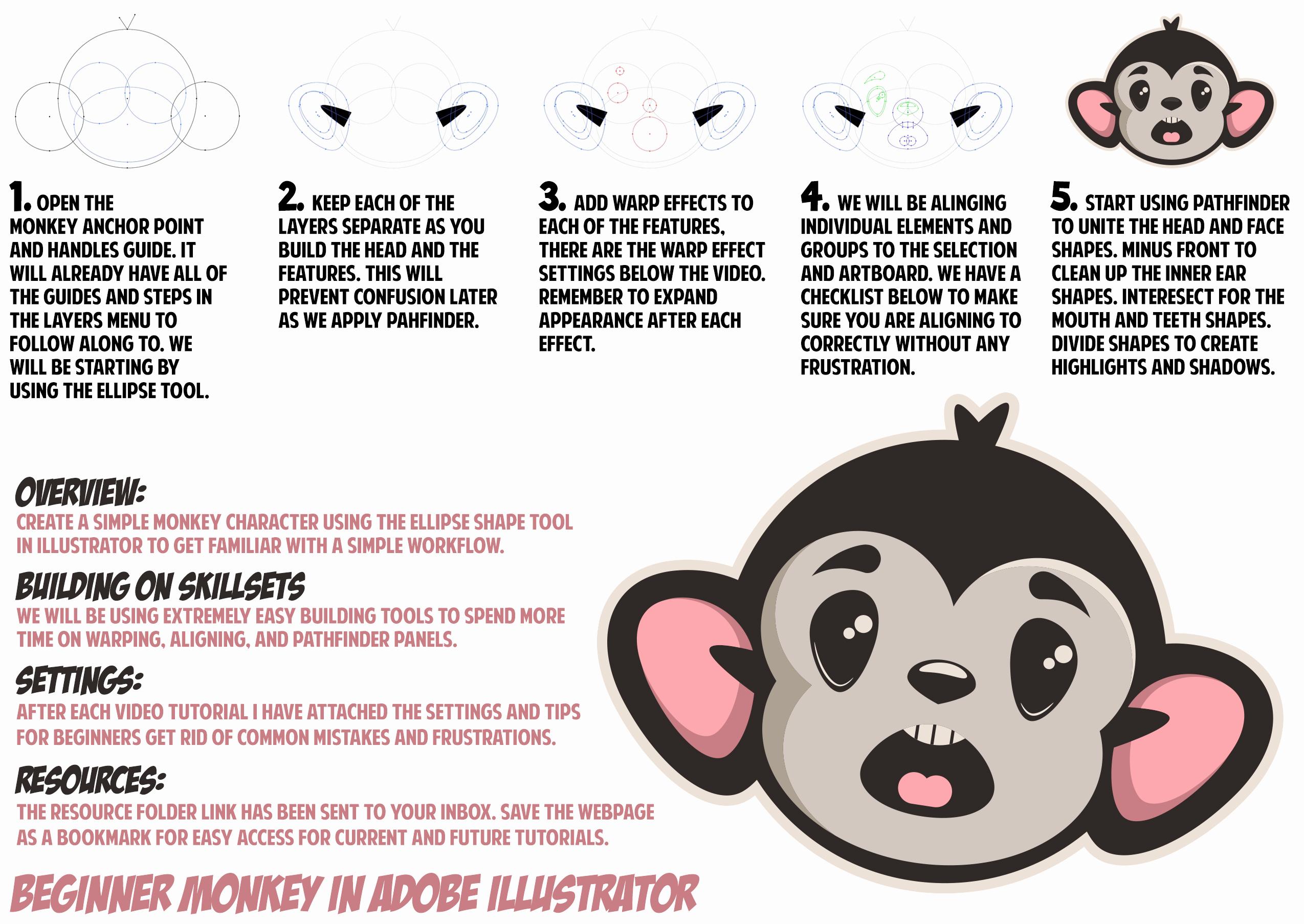 Adobe Illustrator Tutorials for Beginners Elegant 5 Day Challenges Jason Secrest