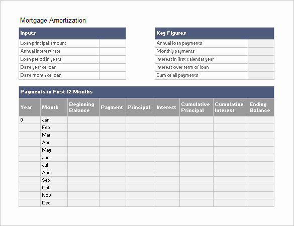 Amortization Schedule Excel Template Awesome Amortization Schedule Template 10 Free Sample Example