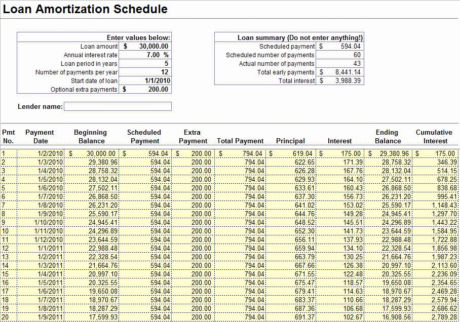 Amortization Schedule Excel Template Best Of Excel Template for Amortization Schedule Free