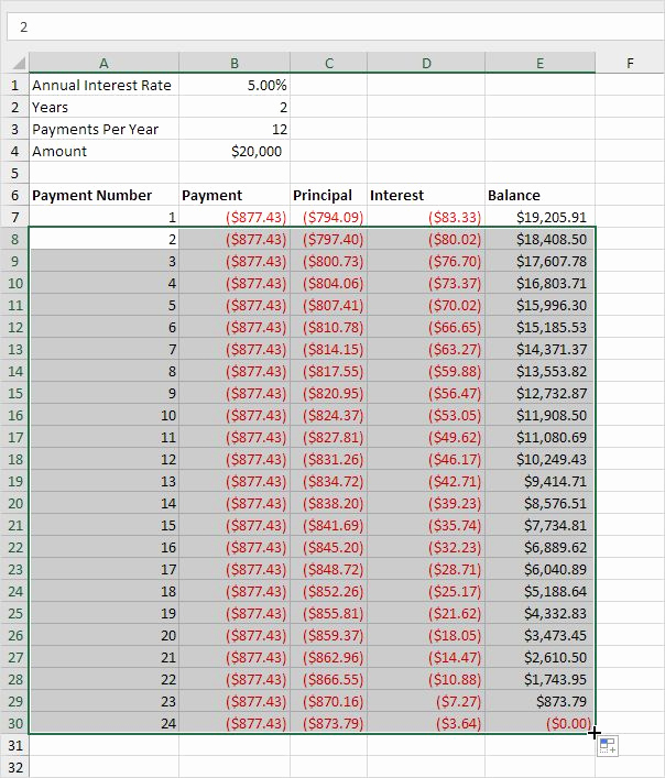 Amortization Schedule Excel Template Elegant Best 25 Amortization Schedule Ideas On Pinterest