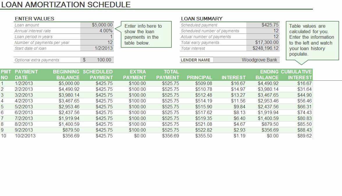 Amortization Schedule Excel Template Inspirational Planning Excel Templates