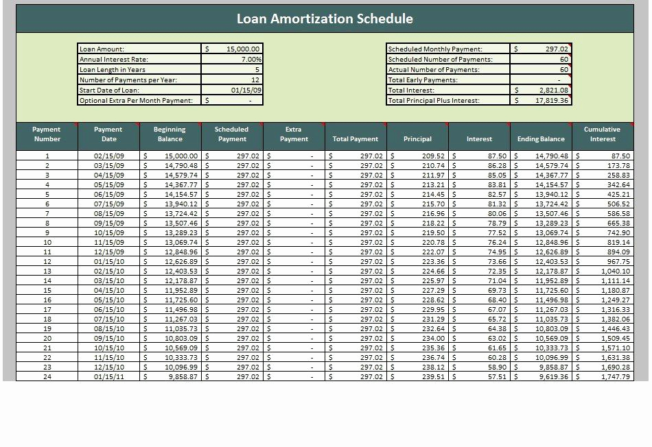 Amortization Schedule Excel Template New 28 Tables to Calculate Loan Amortization Schedule Excel