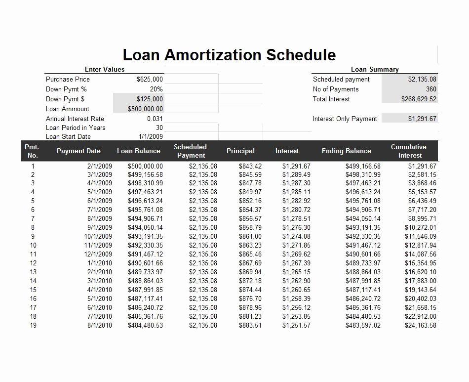 Amortization Schedule Excel Template Unique 24 Free Loan Amortization Schedule Templates Ms Excel