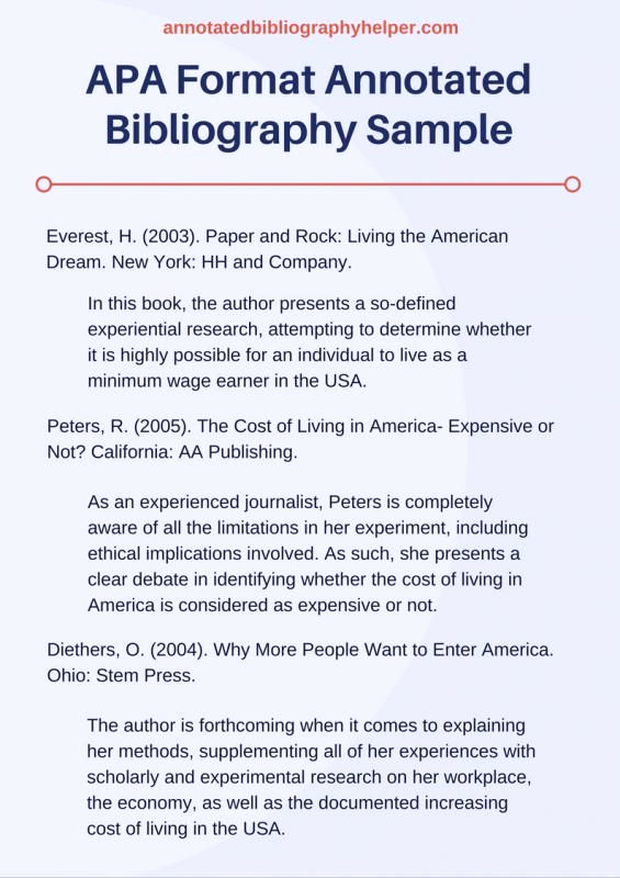 Annotated Bibliography Template Apa Fresh Annotated Bibliography Template Apa Template