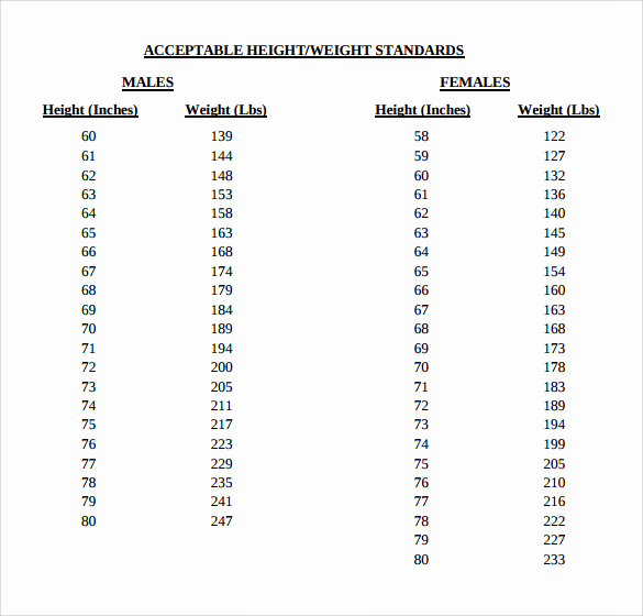 Army Height and Weight Chart Inspirational Sample Army Height and Weight Chart 8 Free Documents In Pdf
