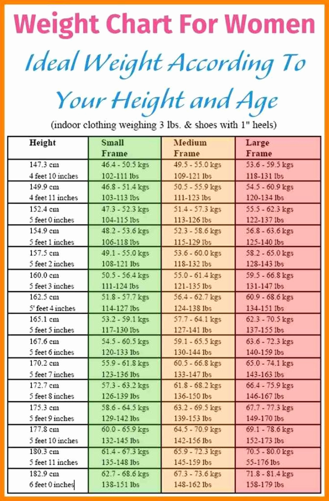 Army Height and Weight Chart Lovely 5 6 Height and Weight Chart for Women by Age 626reserve