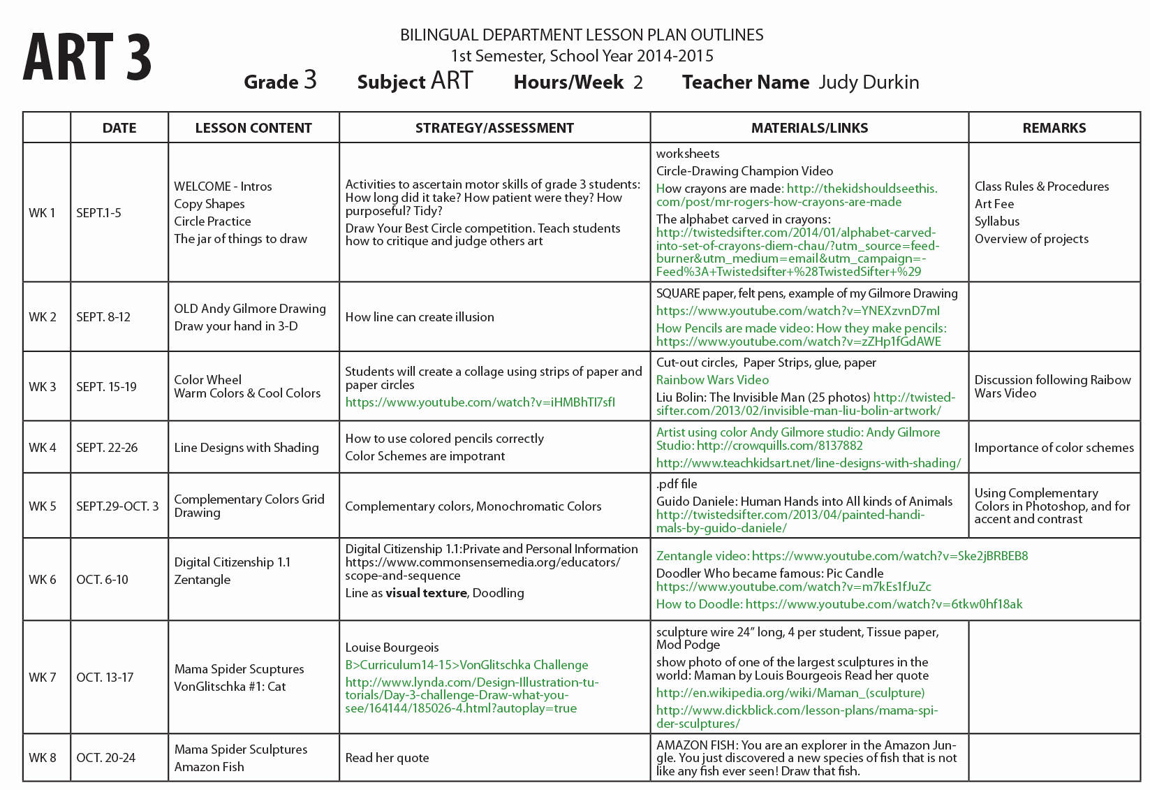 Art Lesson Plan Template Awesome Art Lesson Plan Template Nz