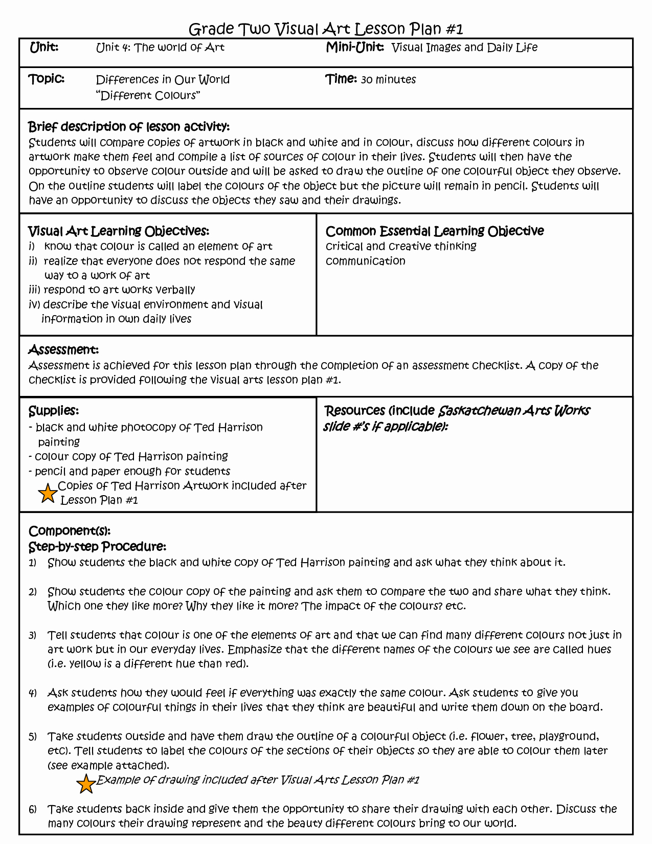 Art Lesson Plan Template Awesome Visual Arts Lesson Plan Template … Teaching Things