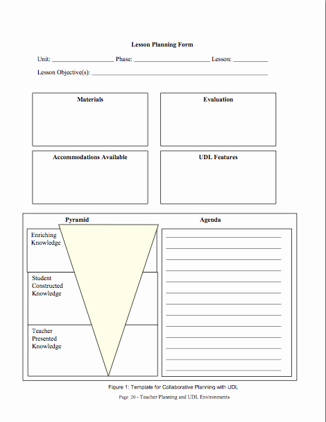 Art Lesson Plan Template Inspirational Leadership In Public Education the Art and Science Of