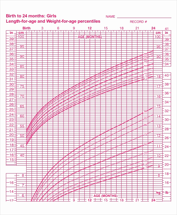 Baby Girl Weight Chart Luxury 7 Baby Girl Growth Chart Templates Sample Example