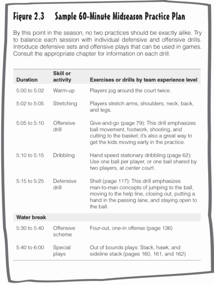 Basketball Practice Plan Template Beautiful Survival Guide for Coaching Youth Basketball 2e Creating