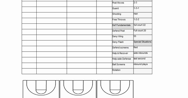 Basketball Practice Plan Template Best Of Basketball Practice Plan Template Sample