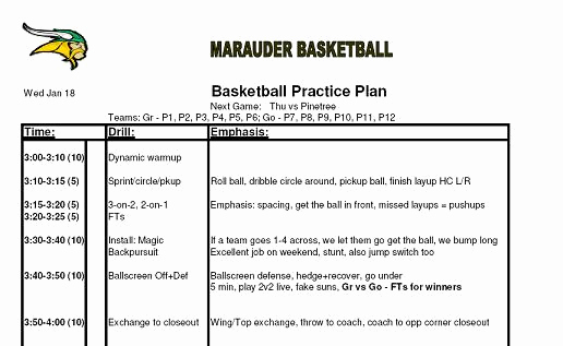 Basketball Practice Plan Templates Best Of Best S Of Basketball Game Plan Template Basketball