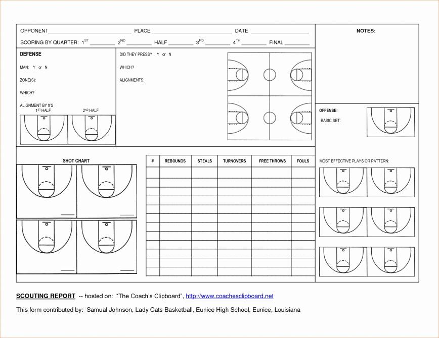 Basketball Practice Plan Templates Inspirational Hockey Canada Practice Plan Template