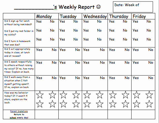 Behavior Charts for Teachers Lovely Behavior Contracts and Checklists that Work