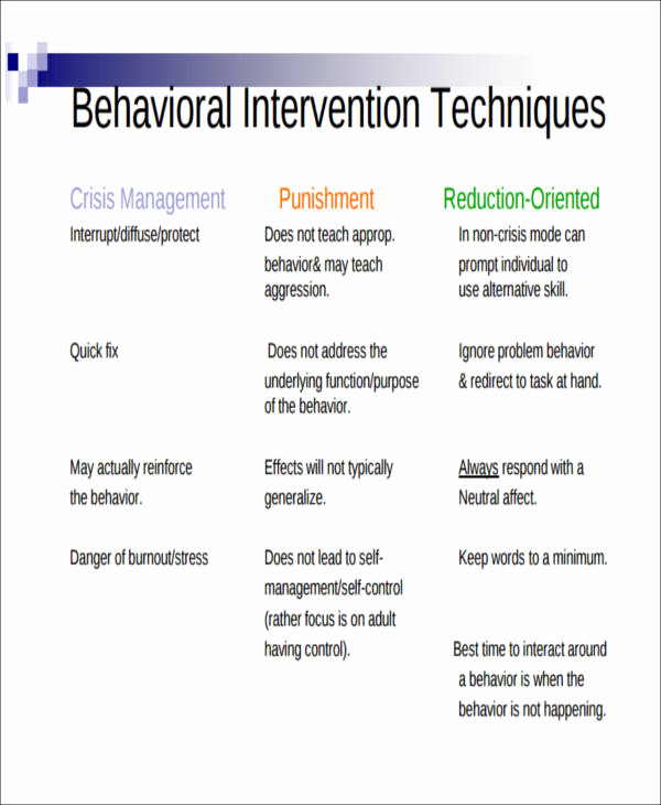 Behavior Intervention Plan Example Fresh 6 Behavior Intervention Plan Examples