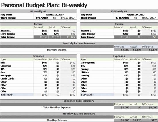 Bi Weekly Budget Template Beautiful Bi Weekly Bud Template