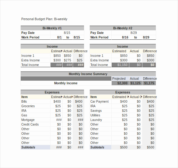 Bi Weekly Budget Template Lovely 10 Weekly Bud Templates – Free Sample Example format