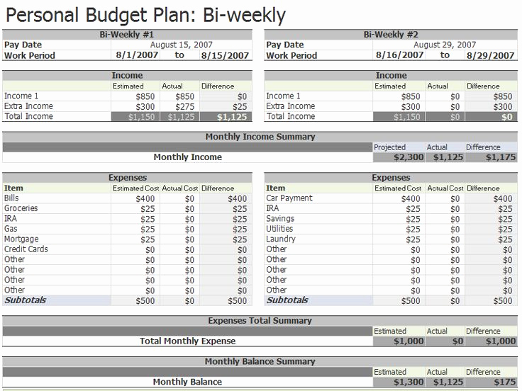Bi Weekly Budget Template Lovely 25 Best Ideas About Weekly Bud Printable On Pinterest