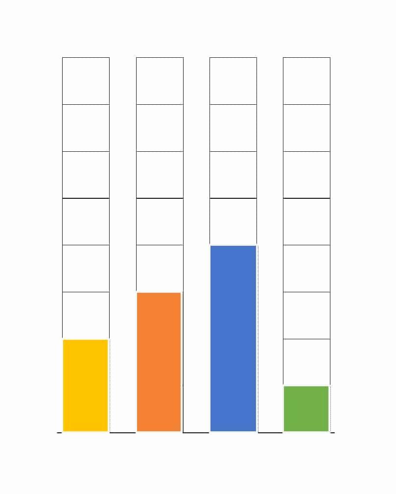 Blank Bar Graph Template Luxury 41 Blank Bar Graph Templates [bar Graph Worksheets]