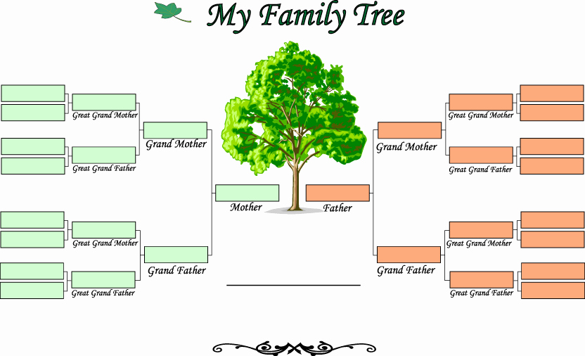 Blank Family Tree Chart Awesome Printable Blank Family Tree