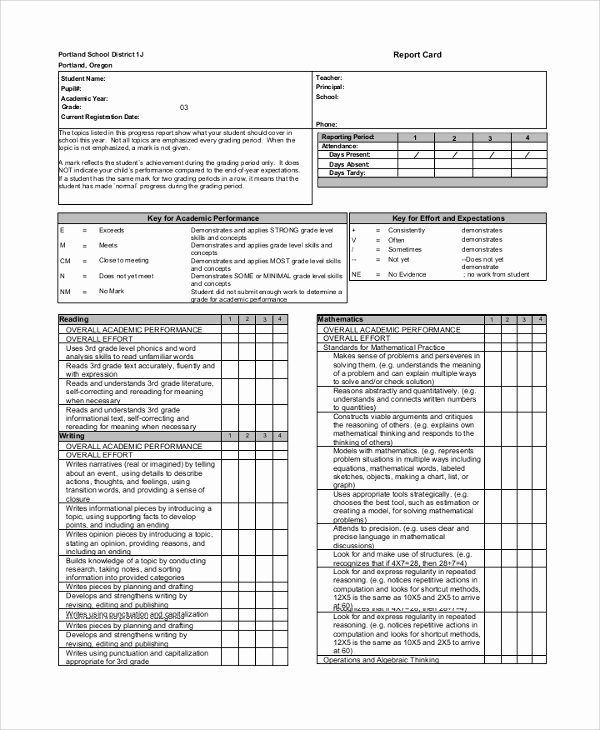 Blank Report Card Template Best Of 8 Sample Report Cards