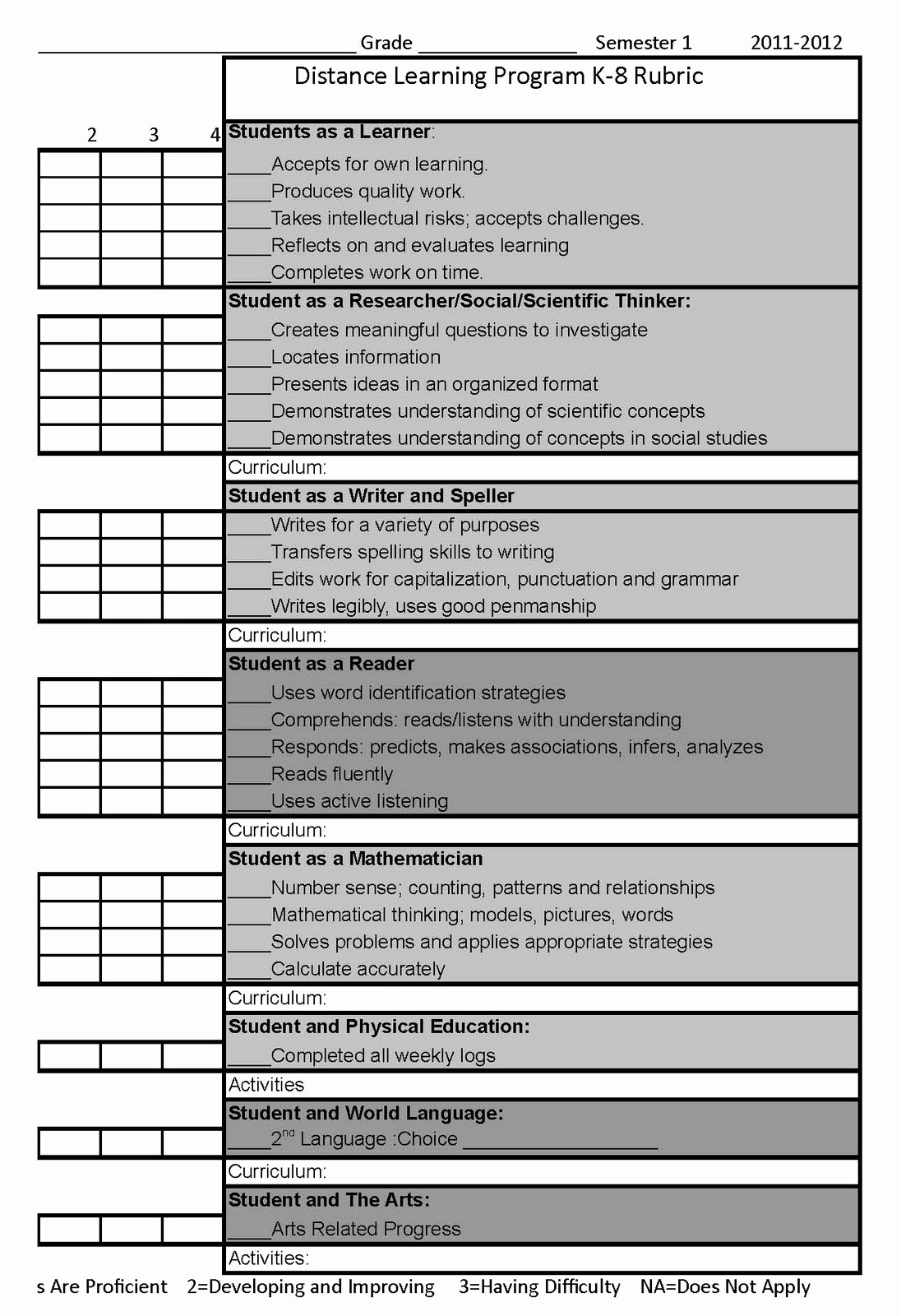 Blank Report Card Template Inspirational 18 Best Of Narrative Reading Worksheets 1st Grade
