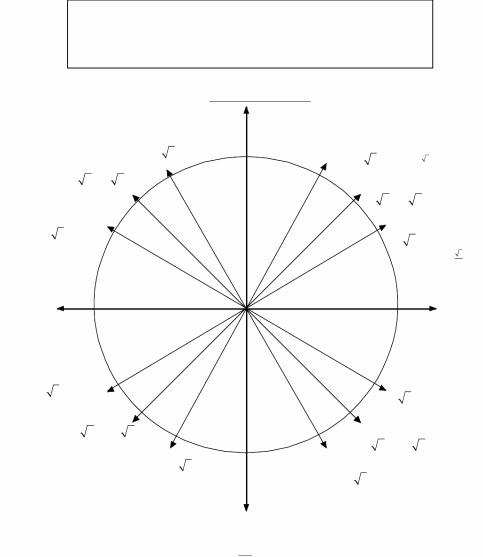 Blank Unit Circle Pdf Awesome 5 Free Unit Circle Chart Templates Word Excel Pdf