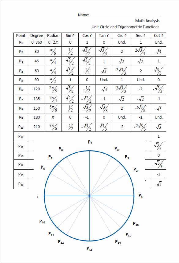 Blank Unit Circle Pdf Beautiful Trigonometry Table Pdf