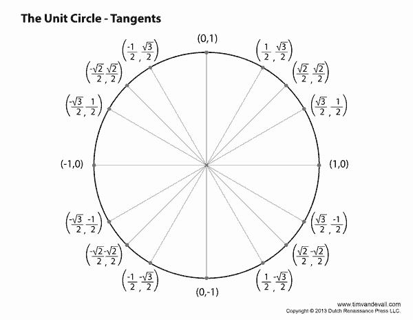 Blank Unit Circle Pdf Inspirational Printable Unit Circle Calendar June