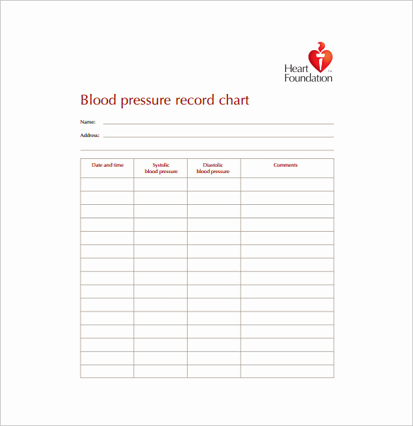 Blood Pressure Chart Pdf Best Of Blood Pressure Chart Template – 11 Free Sample Example