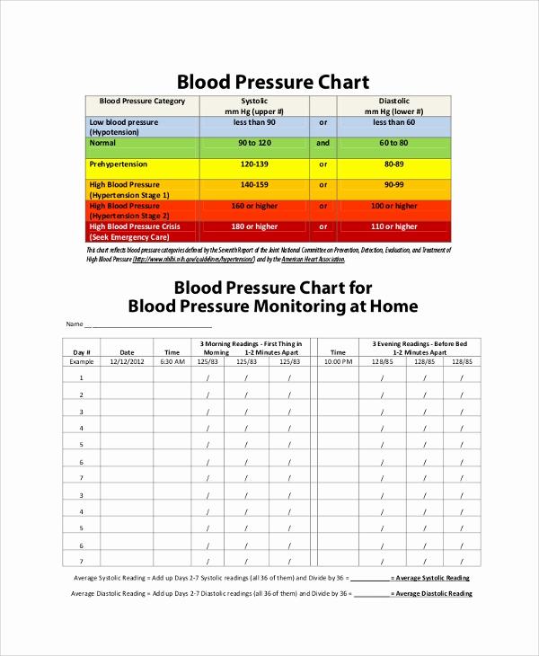 Blood Pressure Chart Pdf Unique 9 Sample Blood Pressure Charts
