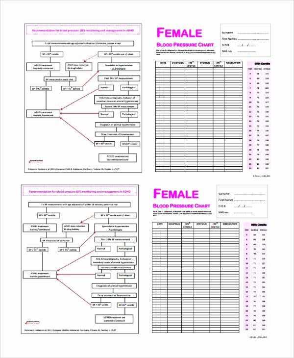 Blood Pressure Charts Pdf Beautiful Sample Blood Pressure Chart Template 9 Free Documents