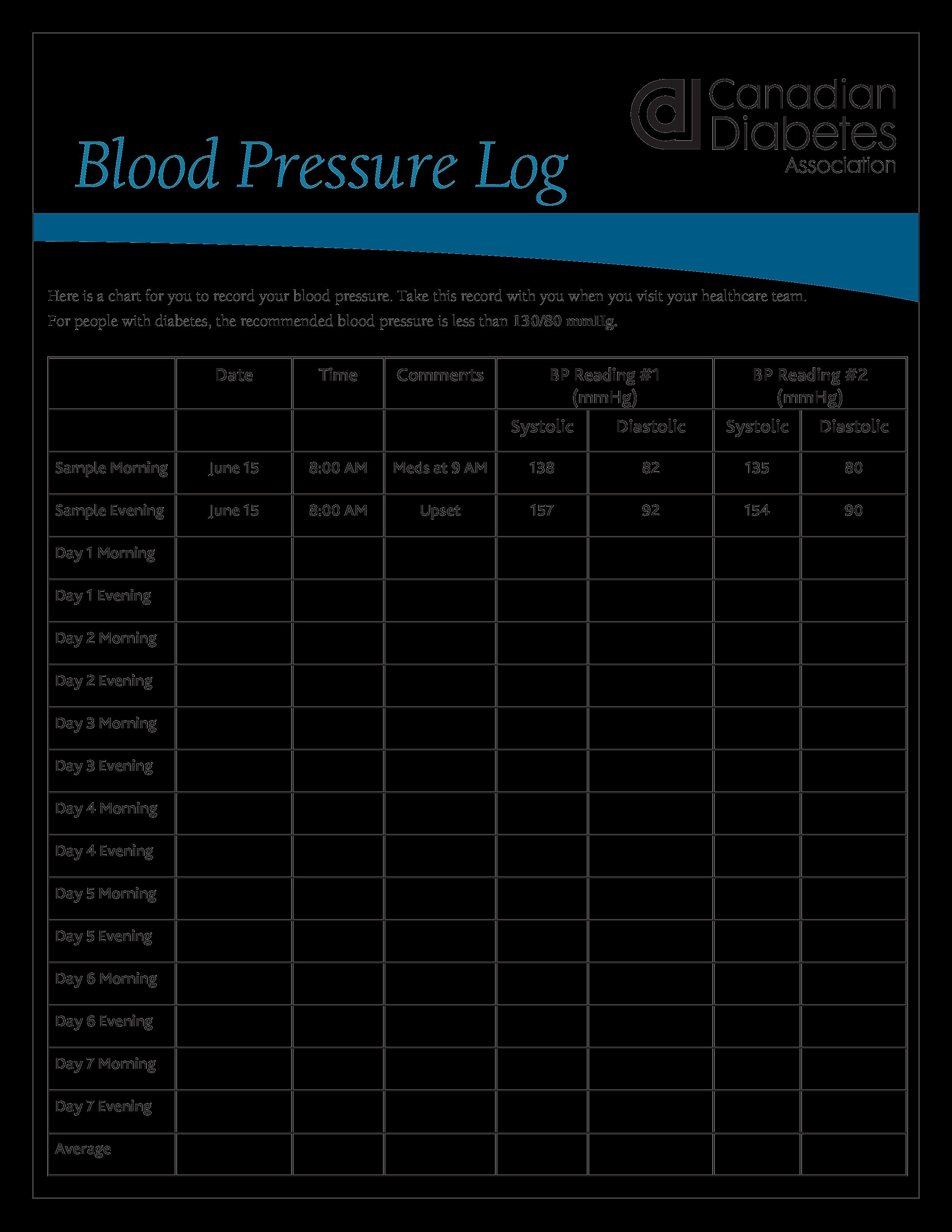 Blood Pressure Log for Patients Best Of Free Printable Blood Pressure Log