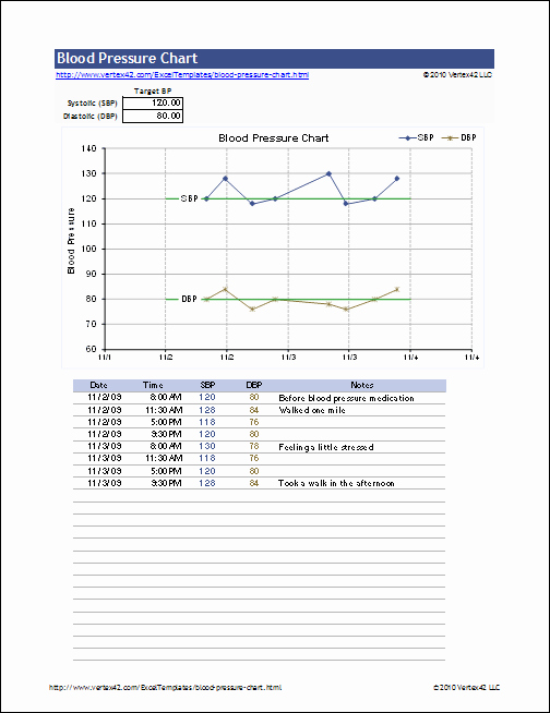 Blood Pressure Log for Patients Fresh 19 Blood Pressure Chart Templates Easy to Use for Free
