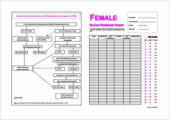 Blood Pressure Tracking Chart Fresh Blood Pressure Chart Template 6 Free Excel Pdf