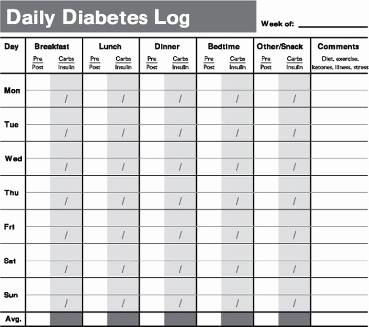 Blood Sugar Chart Pdf Best Of Printable Diabetic Food Chart