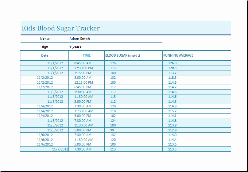Blood Sugar Log Excel Awesome Kids Blood Sugar Tracker Template Ms Excel