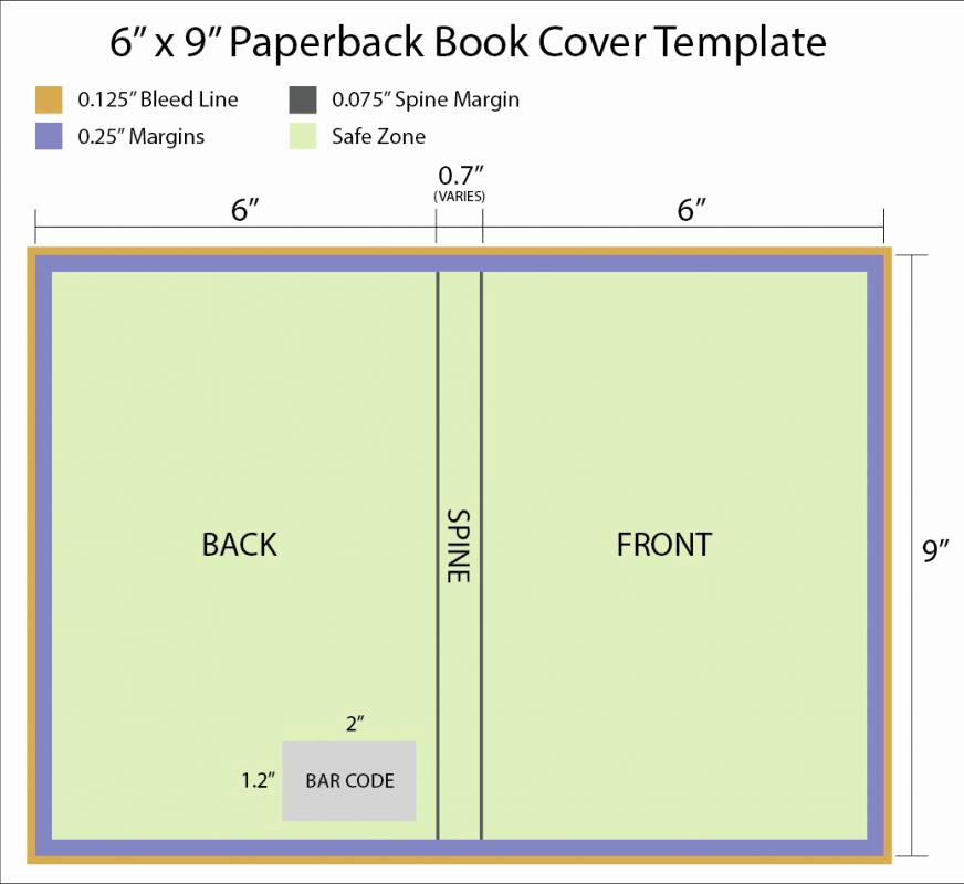 Book Cover Template Photoshop Fresh Book Cover Template Shop