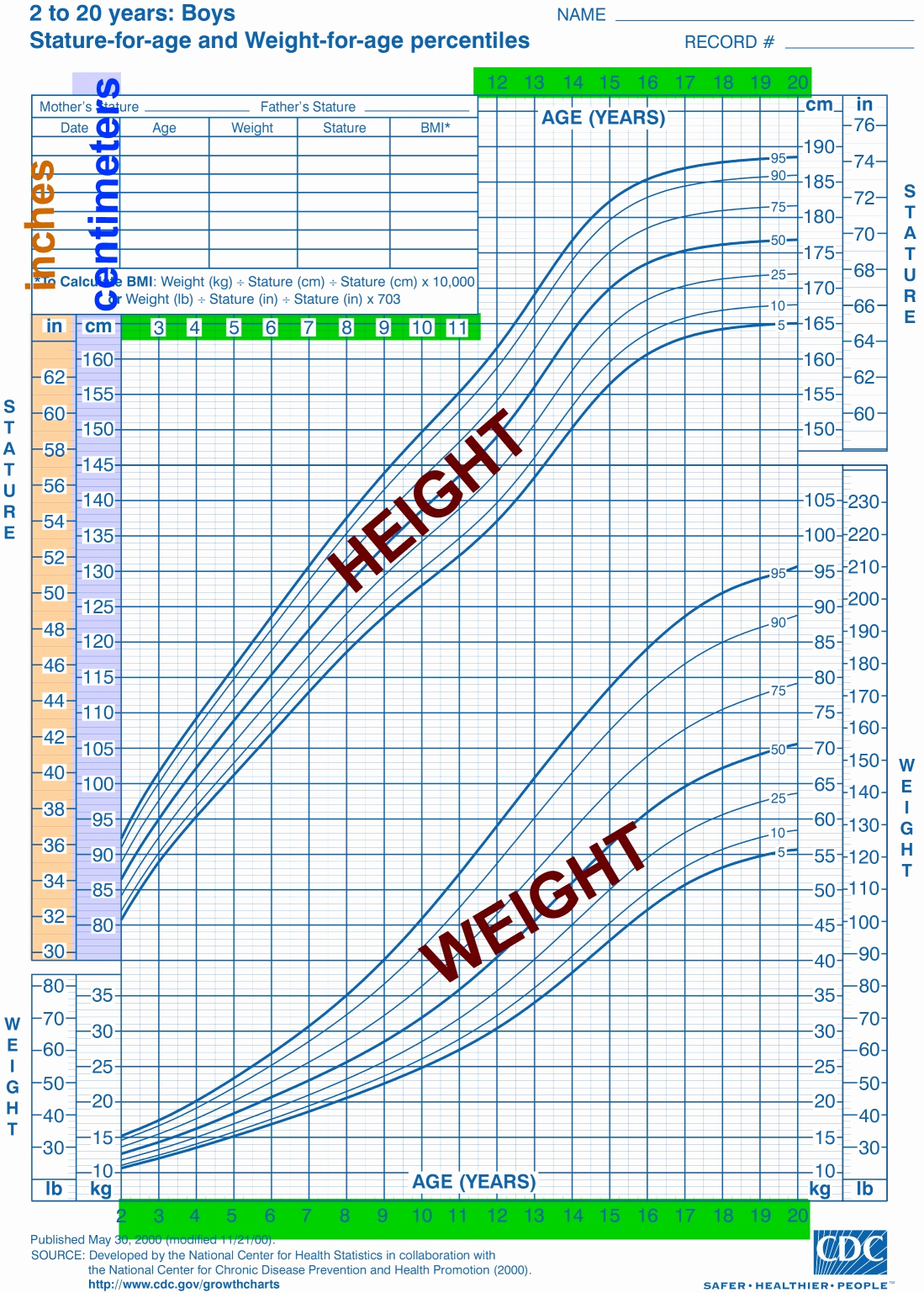 Boys Height Weight Chart Awesome C Hildrens Growth Icosep